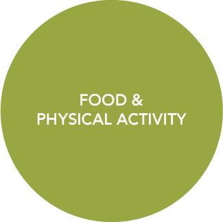 food and physical activity