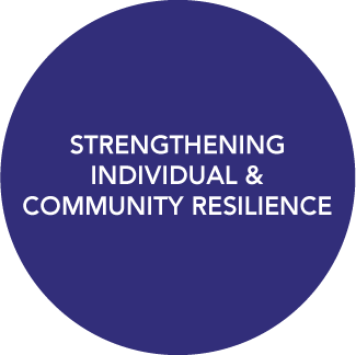 strengthening individual and community resilience